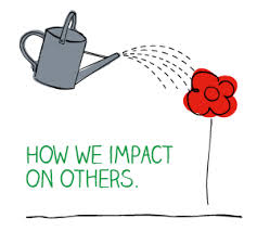 Impact on others